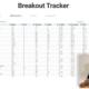 Breakout Tracker